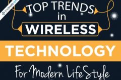 Top Trends in Wireless and Communication Technology 2017